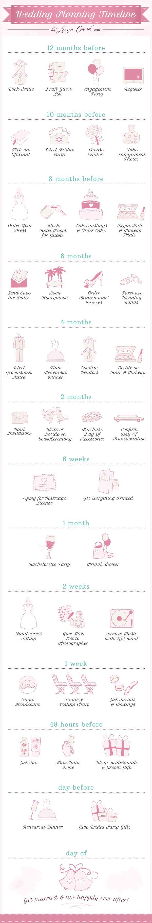 weddingplan2