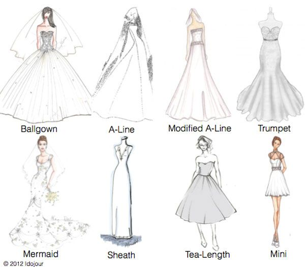 weddingplan5